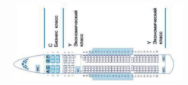 Кстати у аналогичных Боингов примерно такая... схема салона Боинг 737-300.